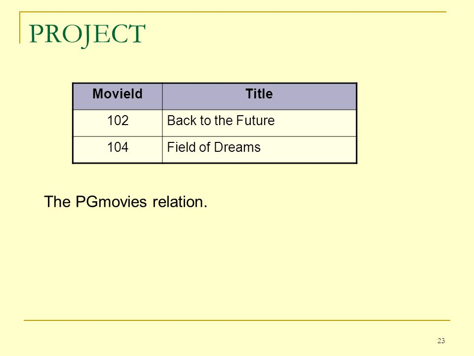 23 PROJECT The PGmovies relation. MovieIdTitle 102Back to the Future 104Field of Dreams