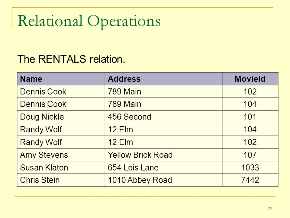 27 Relational Operations The RENTALS relation.