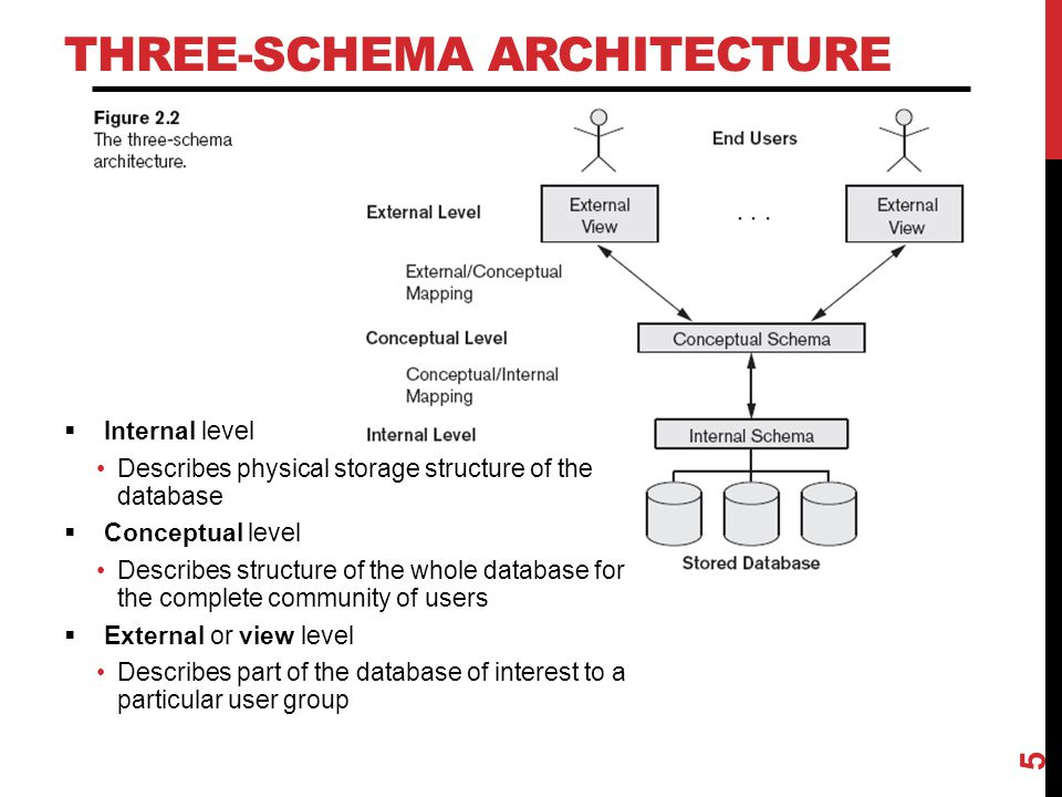 CLIENT/SERVER DBMS SOFTWARE  Open Database Connectivity (ODBC) Provides application programming interface (API) for C and C++ Call Level Interface (CLI) Allows client-side programs to call the DBMS Both client and server machines must have the necessary software installed  JDBC Allows Java client programs to access one or more DBMSs through a standard interface  Alternative: Microsoft's ADO.NET 16