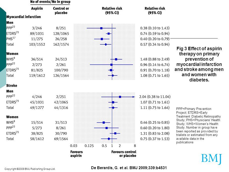 Copyright ©2009 BMJ Publishing Group Ltd. De Berardis, G. et al. BMJ 2009;339:b4531 Fig 3 Effect of aspirin therapy on primary prevention of myocardia