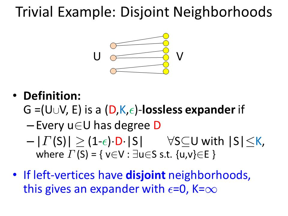 Trivial Example: Disjoint Neighborhoods Definition: G =(U [ V, E) is a (D,K, ² )-lossless expander if – Every u 2 U has degree D – | ¡ (S)| ¸ (1- ² ) ¢ D ¢ |S| 8 S µ U with |S| · K, where ¡ (S) = { v 2 V : 9 u 2 S s.t.