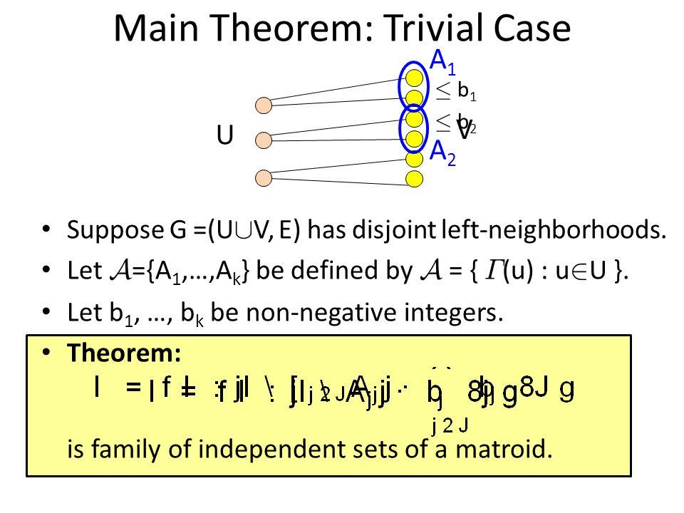 Main Theorem: Trivial Case Suppose G =(U [ V, E) has disjoint left-neighborhoods.