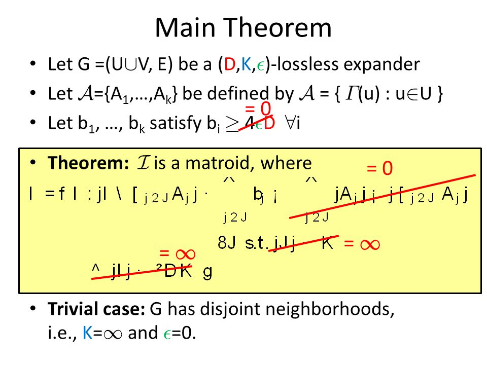 Main Theorem Let G =(U [ V, E) be a (D,K, ² )-lossless expander Let A ={A 1,…,A k } be defined by A = { ¡ (u) : u 2 U } Let b 1, …, b k satisfy b i ¸ 4 ² D 8 i Theorem: I is a matroid, where Trivial case: G has disjoint neighborhoods, i.e., K= 1 and ² =0.