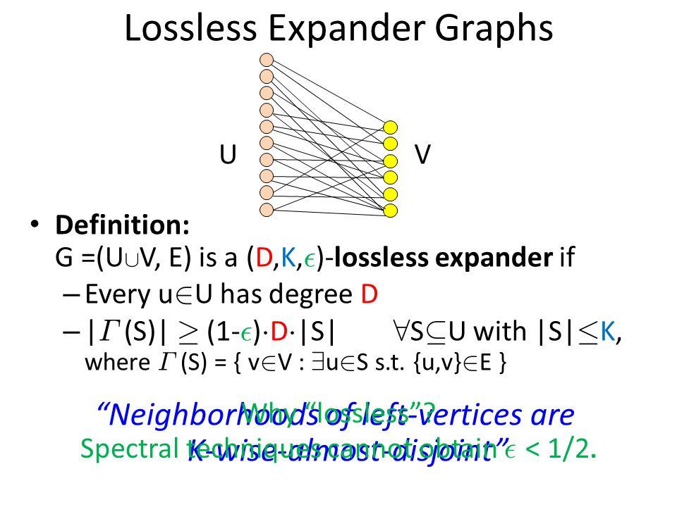 Lossless Expander Graphs Definition: G =(U [ V, E) is a (D,K, ² )-lossless expander if – Every u 2 U has degree D – | ¡ (S)| ¸ (1- ² ) ¢ D ¢ |S| 8 S µ U with |S| · K, where ¡ (S) = { v 2 V : 9 u 2 S s.t.