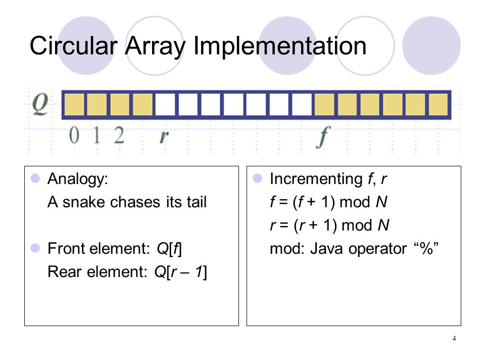 4 Circular Array Implementation Analogy: A snake chases its tail Front element: Q[f] Rear element: Q[r – 1] Incrementing f, r f = (f + 1) mod N r = (r + 1) mod N mod: Java operator %