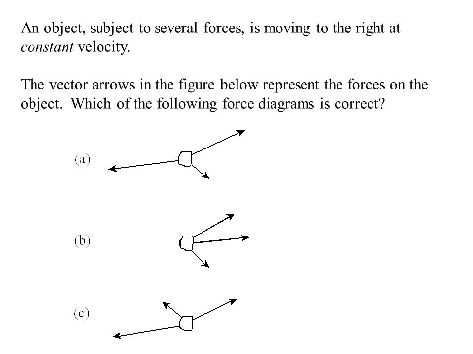 An object, subject to several forces, is moving to the right at constant velocity. The vector arrows in the figure below represent the forces on the o