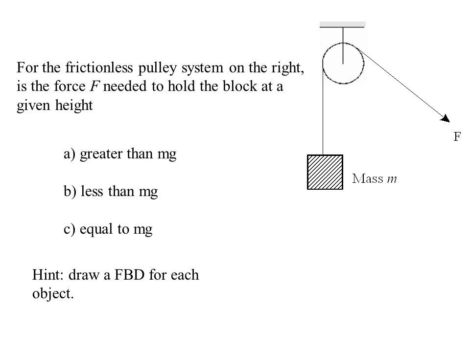 For the frictionless pulley system on the right, is the force F needed to hold the block at a given height a) greater than mg b) less than mg c) equal