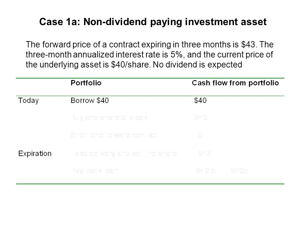 Case 2c: Asset providing a known yield/return Assume two-year rates in the US and Canada are 7% and 5% respectively.