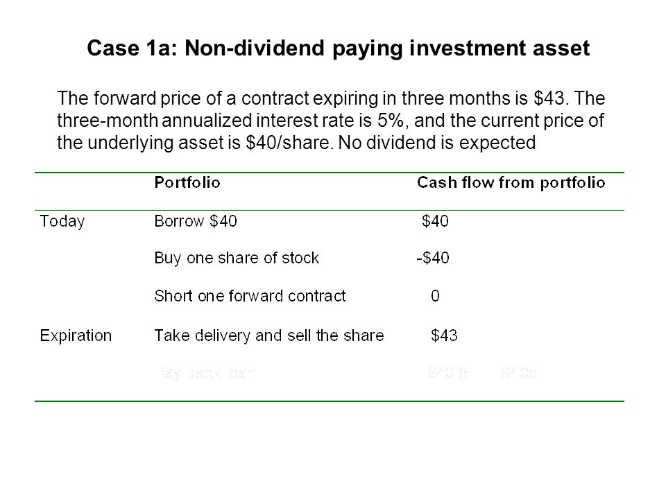 Case 3a: Implications In the long run, investors would bid up the spot price of gold and drive down its futures price.