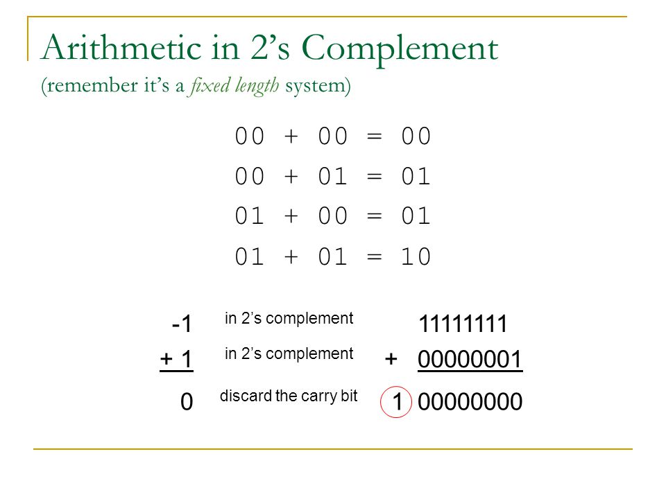 Arithmetic in 2's Complement (remember it's a fixed length system) 00 + 00 = 00 00 + 01 = 01 01 + 00 = 01 01 + 01 = 10 in 2's complement 11111111 + 1