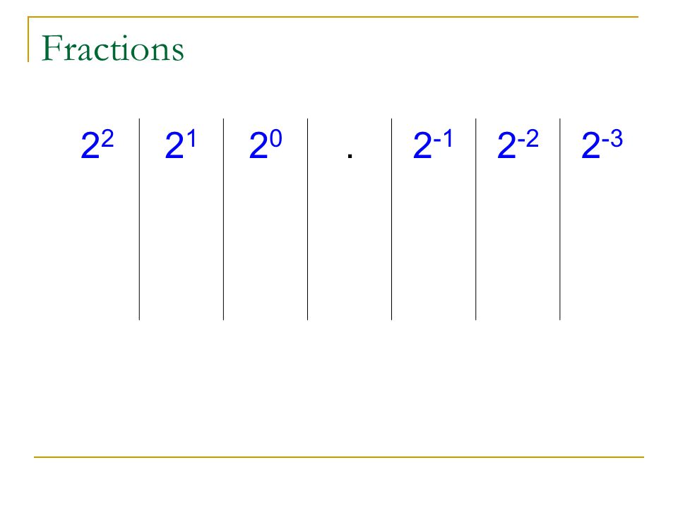 Fractions 2 2121 2020.2 -1 2 -2 2 -3