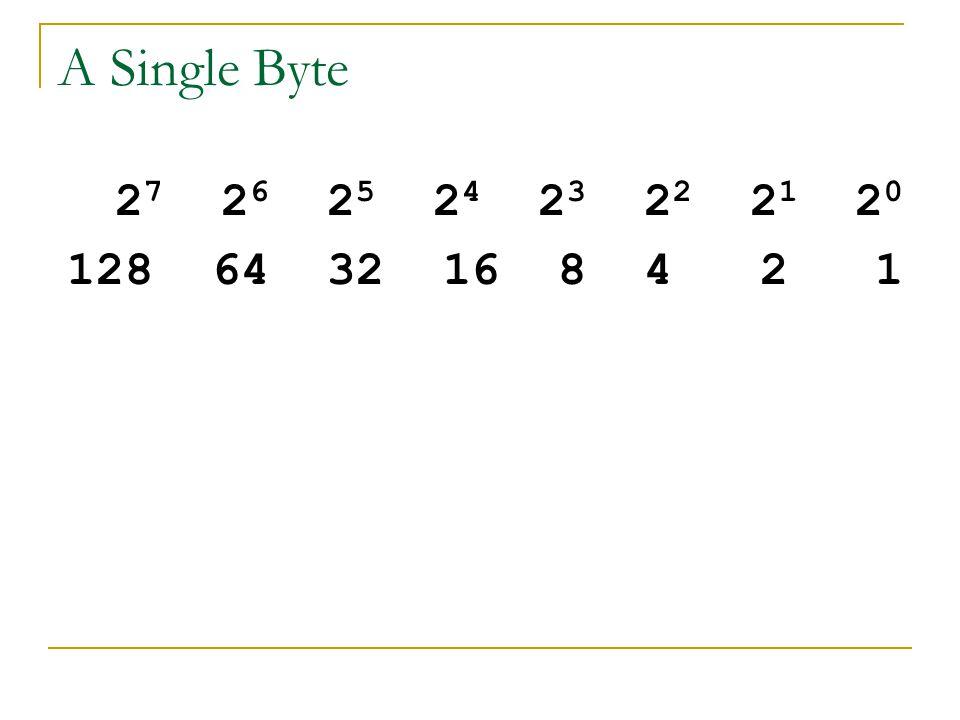 A Single Byte 2 7 2 6 2 5 2 4 2 3 2 2 2 1 2 0 128 64 32 16 8 4 2 1 1 1 1 1 1 1 1 1 128 +64 +32 +16 +8 +4 + 2 + 1 =255