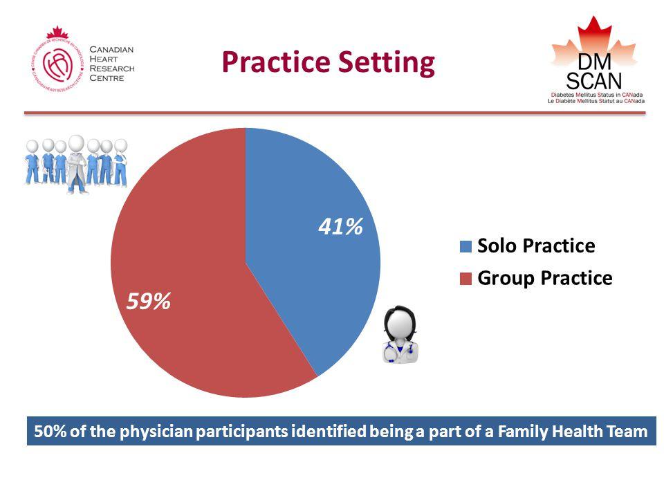 Blood Pressure Values Achieved N = 5099 % of patients SBP / DBP (mm Hg) L.A.