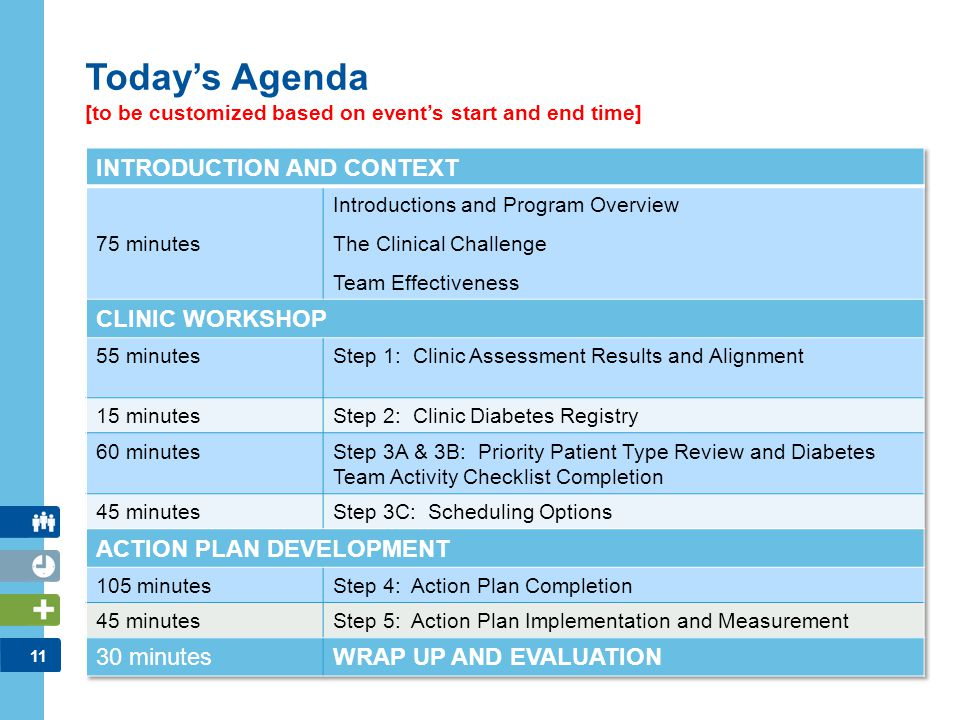 11 Today's Agenda [to be customized based on event's start and end time]