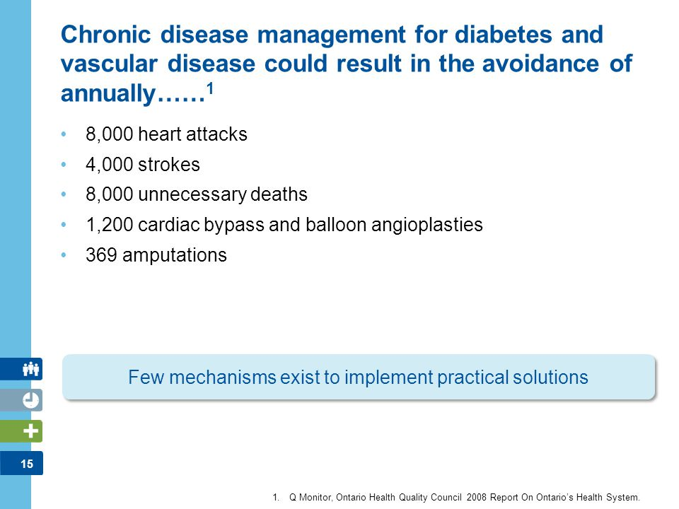 15 Chronic disease management for diabetes and vascular disease could result in the avoidance of annually…… 1 8,000 heart attacks 4,000 strokes 8,000