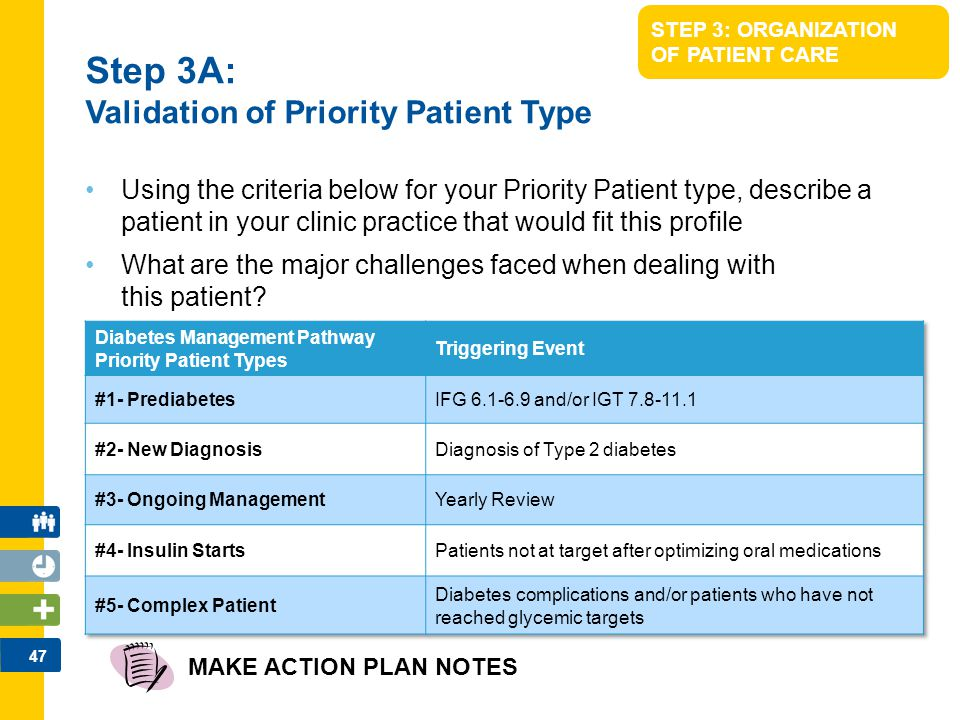 47 STEP 3: ORGANIZATION OF PATIENT CARE Using the criteria below for your Priority Patient type, describe a patient in your clinic practice that would