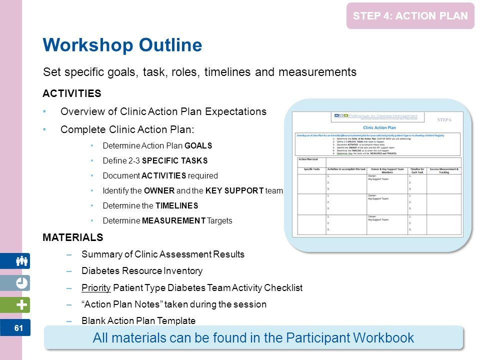 61 STEP 4: ACTION PLAN ACTIVITIES Overview of Clinic Action Plan Expectations Complete Clinic Action Plan: Determine Action Plan GOALS Define 2-3 SPEC
