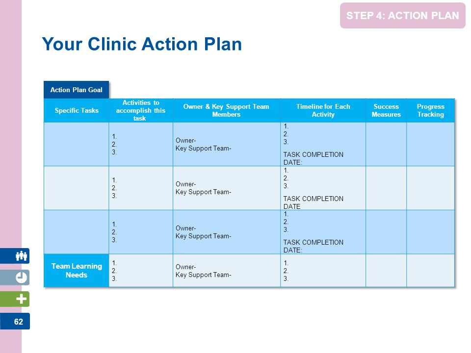 62 STEP 4: ACTION PLAN Your Clinic Action Plan