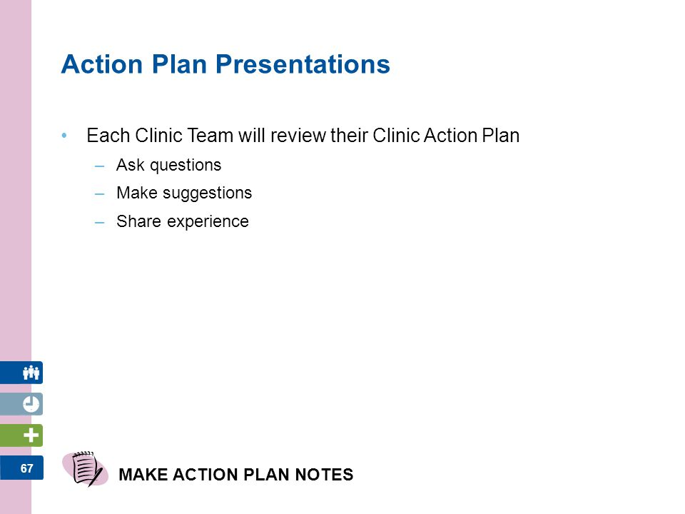 67 Action Plan Presentations Each Clinic Team will review their Clinic Action Plan –Ask questions –Make suggestions –Share experience MAKE ACTION PLAN