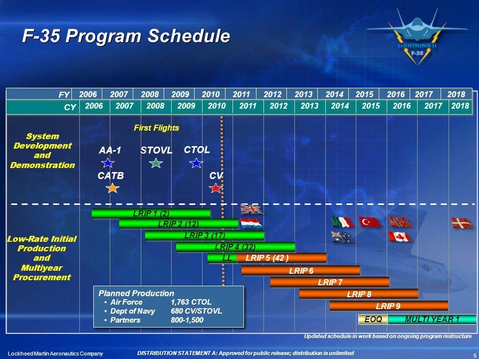 16 Lockheed Martin Aeronautics Company
