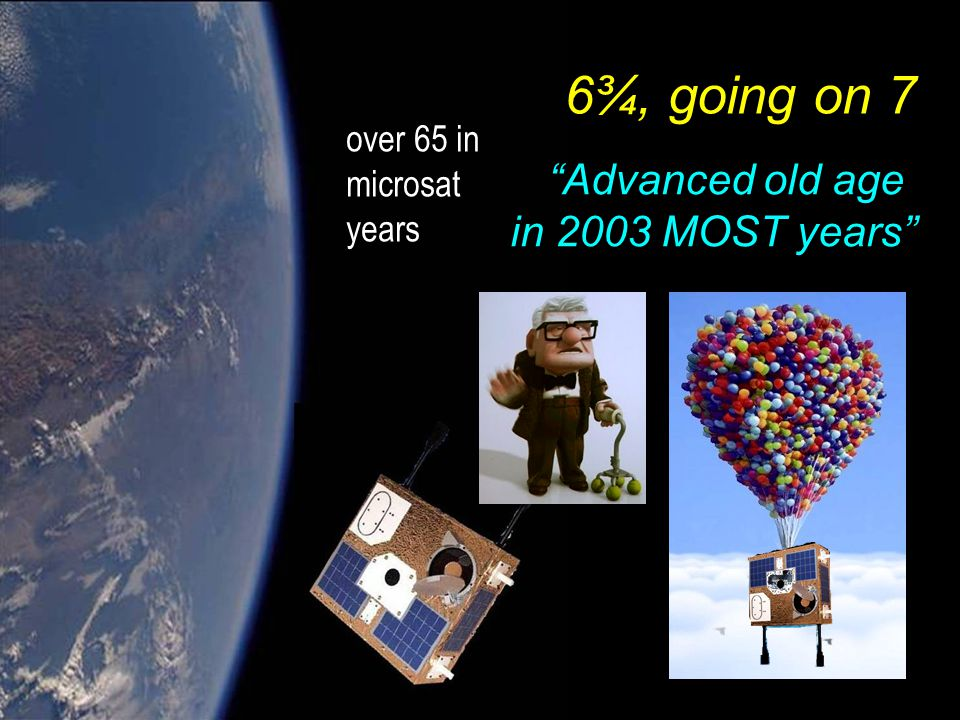 6¾, going on 7 Advanced old age. in 2003 MOST years over 65 in microsat years