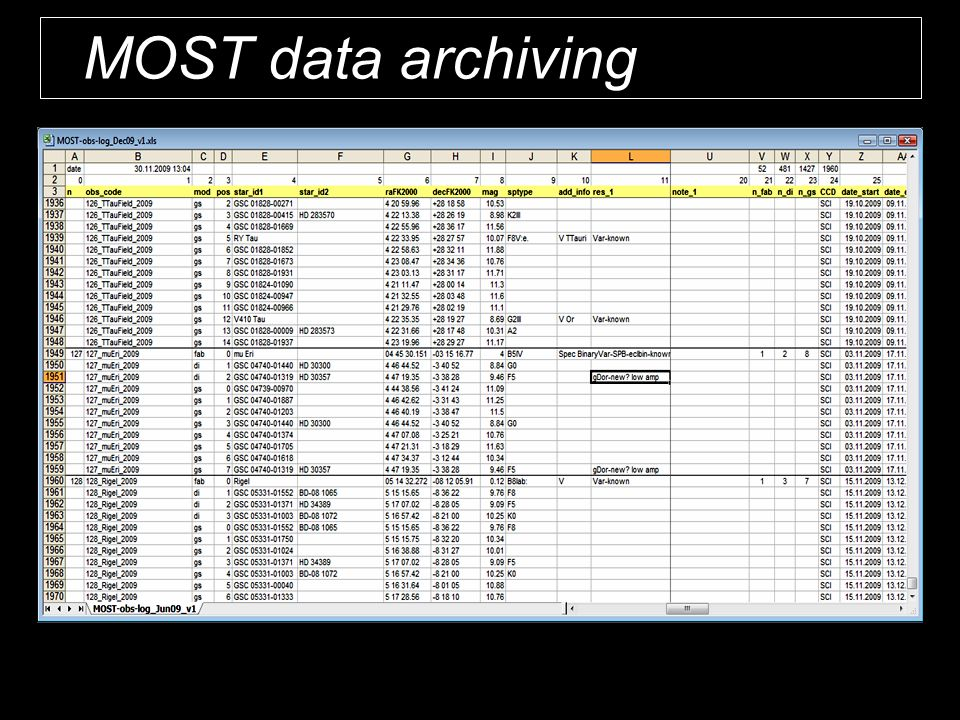 MOST data archiving
