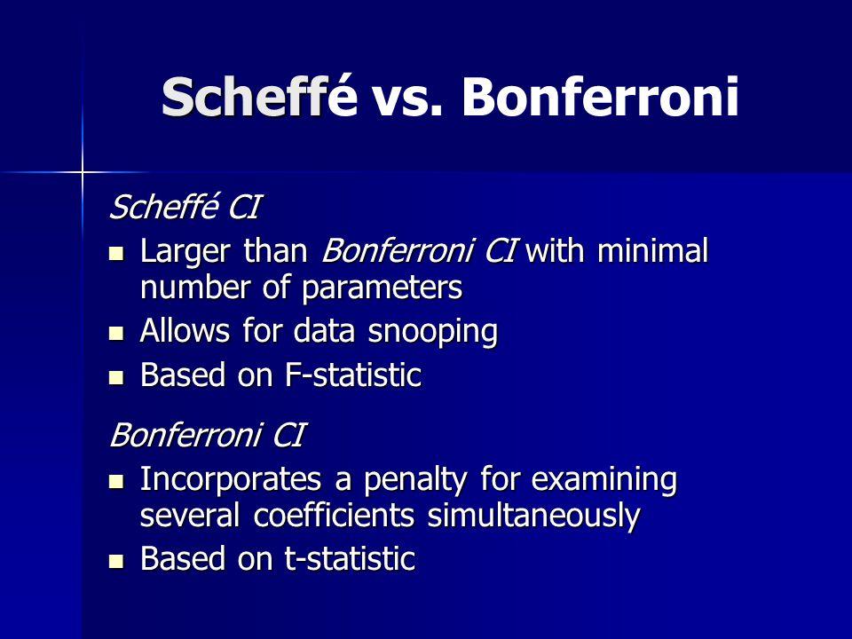 Scheff Scheffé vs.