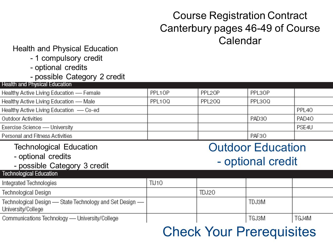 Health and Physical Education - 1 compulsory credit - optional credits - possible Category 2 credit Check Your Prerequisites Technological Education - optional credits - possible Category 3 credit Course Registration Contract Canterbury pages 46-49 of Course Calendar Outdoor Education - optional credit