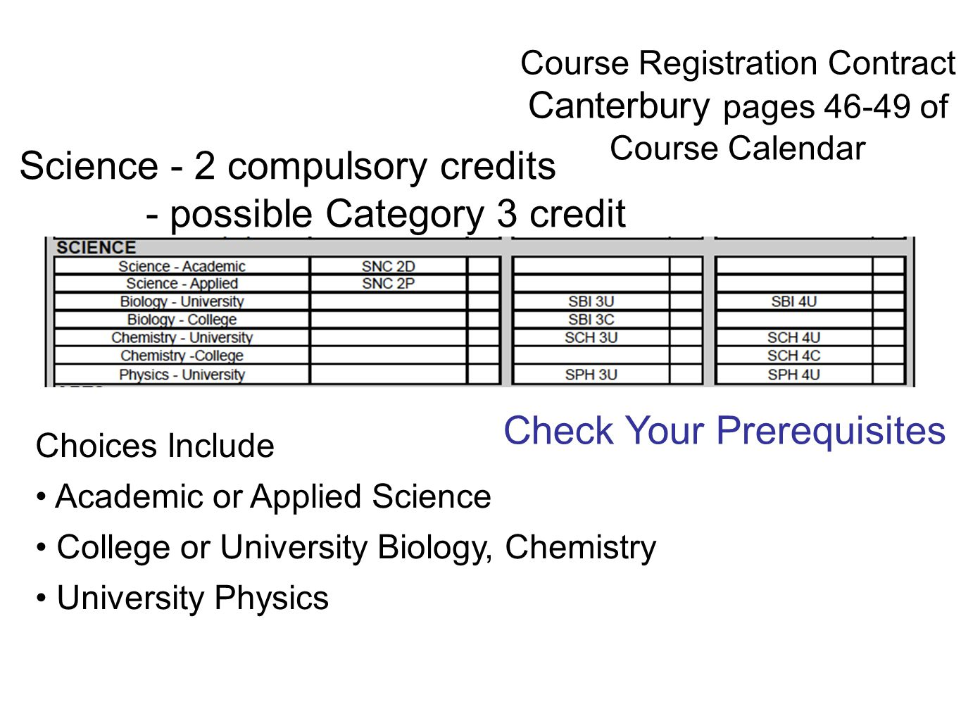 Course Registration Contract Canterbury pages 46-49 of Course Calendar Choices Include Academic or Applied Science College or University Biology, Chemistry University Physics Science - 2 compulsory credits - possible Category 3 credit Check Your Prerequisites