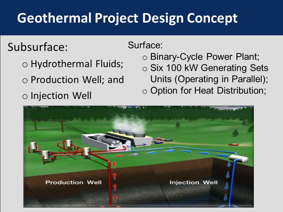 Geothermal Project Design Concept Subsurface: o Hydrothermal Fluids; o Production Well; and o Injection Well Surface: o Binary-Cycle Power Plant; o Six 100 kW Generating Sets Units (Operating in Parallel); o Option for Heat Distribution;