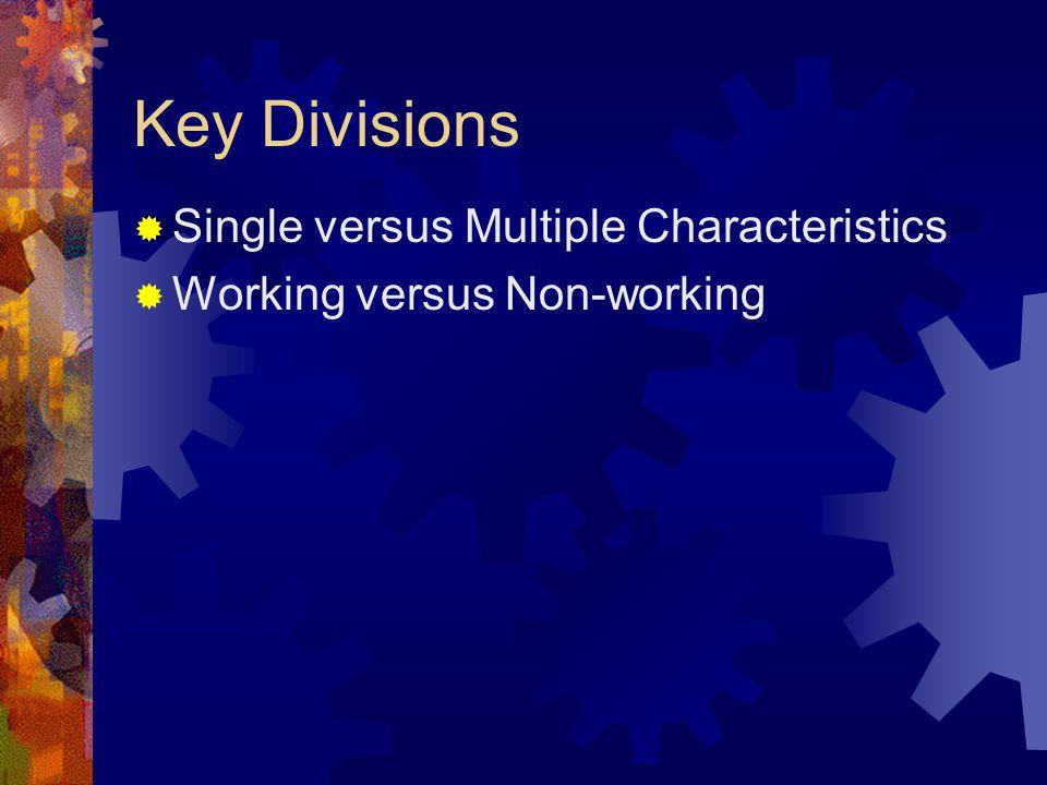 Key Divisions  Single versus Multiple Characteristics  Working versus Non-working