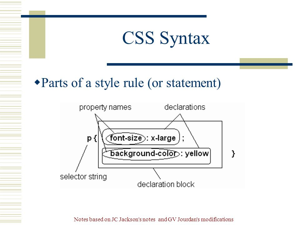 Notes based on JC Jackson s notes and GV Jourdan s modifications CSS Syntax  Parts of a style rule (or statement)