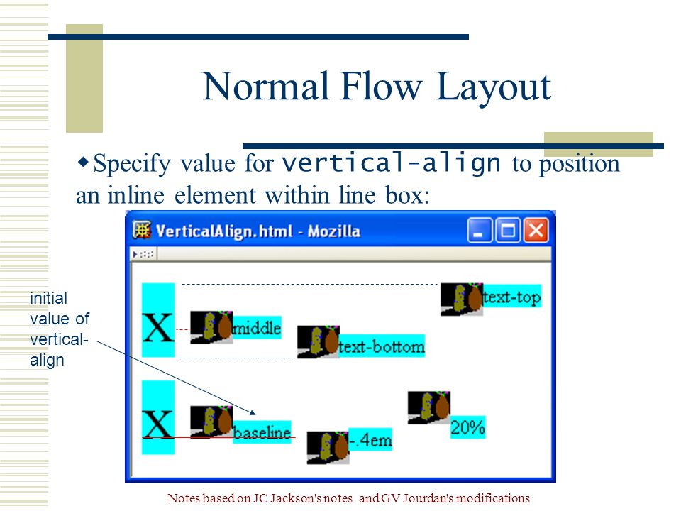 Notes based on JC Jackson s notes and GV Jourdan s modifications Normal Flow Layout  Specify value for vertical-align to position an inline element within line box: initial value of vertical- align