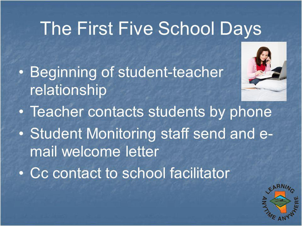 The First Five School Days Beginning of student-teacher relationship Teacher contacts students by phone Student Monitoring staff send and e- mail welcome letter Cc contact to school facilitator