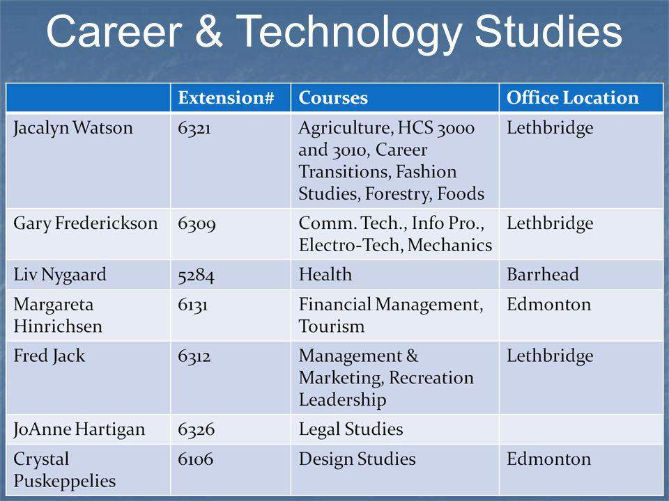 Career & Technology Studies