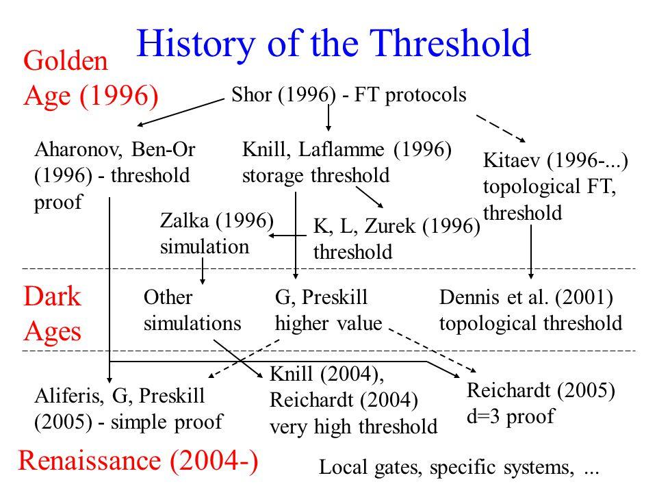 History of the Threshold Shor (1996) - FT protocols Aharonov, Ben-Or (1996) - threshold proof Knill, Laflamme (1996) storage threshold Kitaev (1996-...) topological FT, threshold K, L, Zurek (1996) threshold Zalka (1996) simulation Dennis et al.