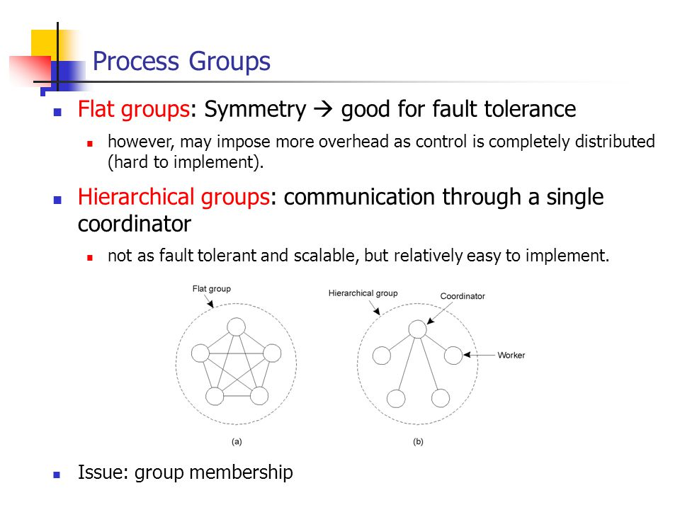 EECE 411: Design of Distributed Software Applications Process Groups Flat groups: Symmetry  good for fault tolerance however, may impose more overhead as control is completely distributed (hard to implement).