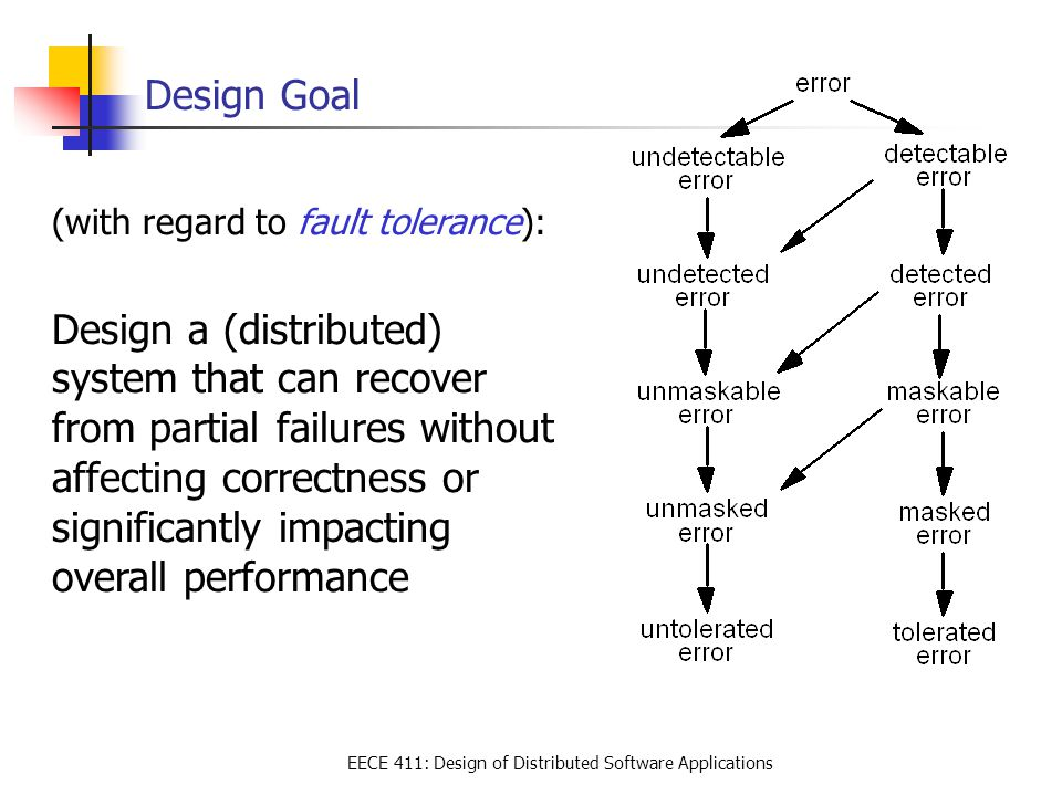 EECE 411: Design of Distributed Software Applications Design Goal (with regard to fault tolerance): Design a (distributed) system that can recover from partial failures without affecting correctness or significantly impacting overall performance