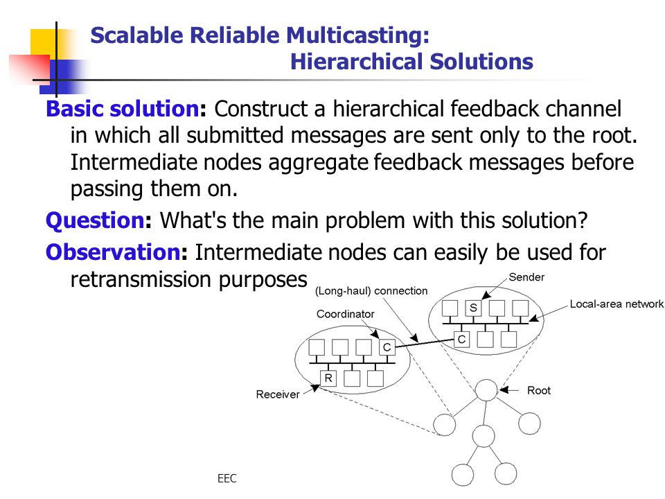 EECE 411: Design of Distributed Software Applications Scalable Reliable Multicasting: Hierarchical Solutions Basic solution: Construct a hierarchical