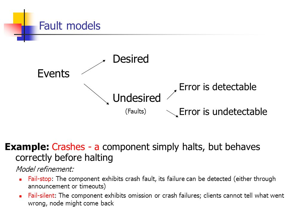 EECE 411: Design of Distributed Software Applications Fault models Desired Events Error is detectable Undesired Error is undetectable Example: Crashes