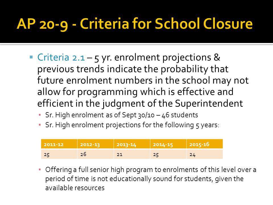  Criteria 2.1 – 5 yr.