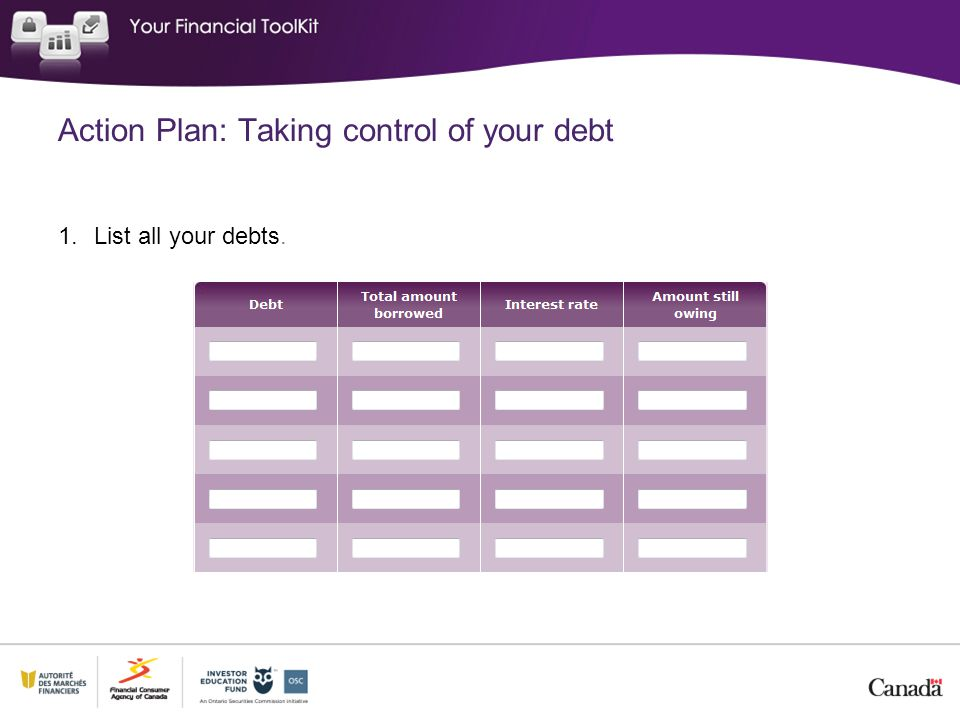 Action Plan: Taking control of your debt 1.List all your debts.