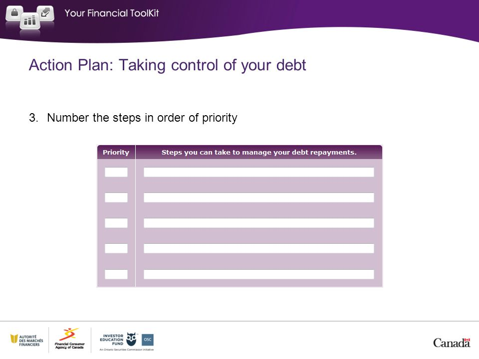 Action Plan: Taking control of your debt 3.Number the steps in order of priority
