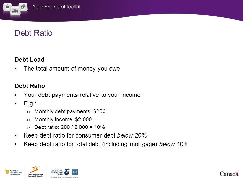 Debt Ratio Debt Load The total amount of money you owe Debt Ratio Your debt payments relative to your income E.g.: o Monthly debt payments: $200 o Mon