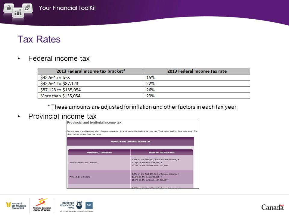 Tax Rates Federal income tax * These amounts are adjusted for inflation and other factors in each tax year.