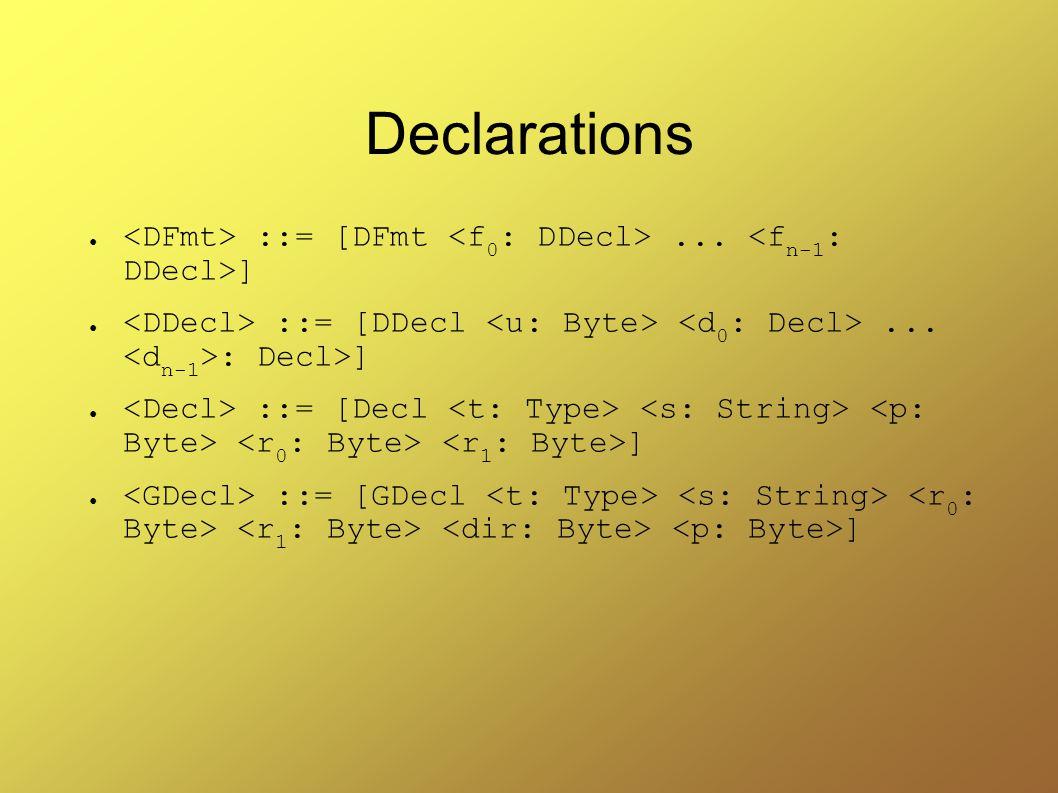 Declarations ● ::= [DFmt... ] ● ::= [DDecl... : Decl>] ● ::= [Decl ] ● ::= [GDecl ]