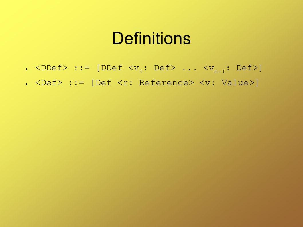 Definitions ● ::= [DDef... ] ● ::= [Def ]