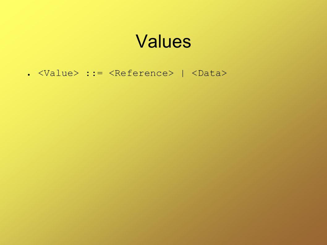 Values ● ::= |
