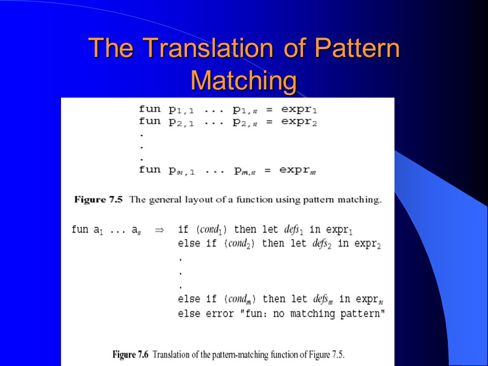 The Translation of Pattern Matching