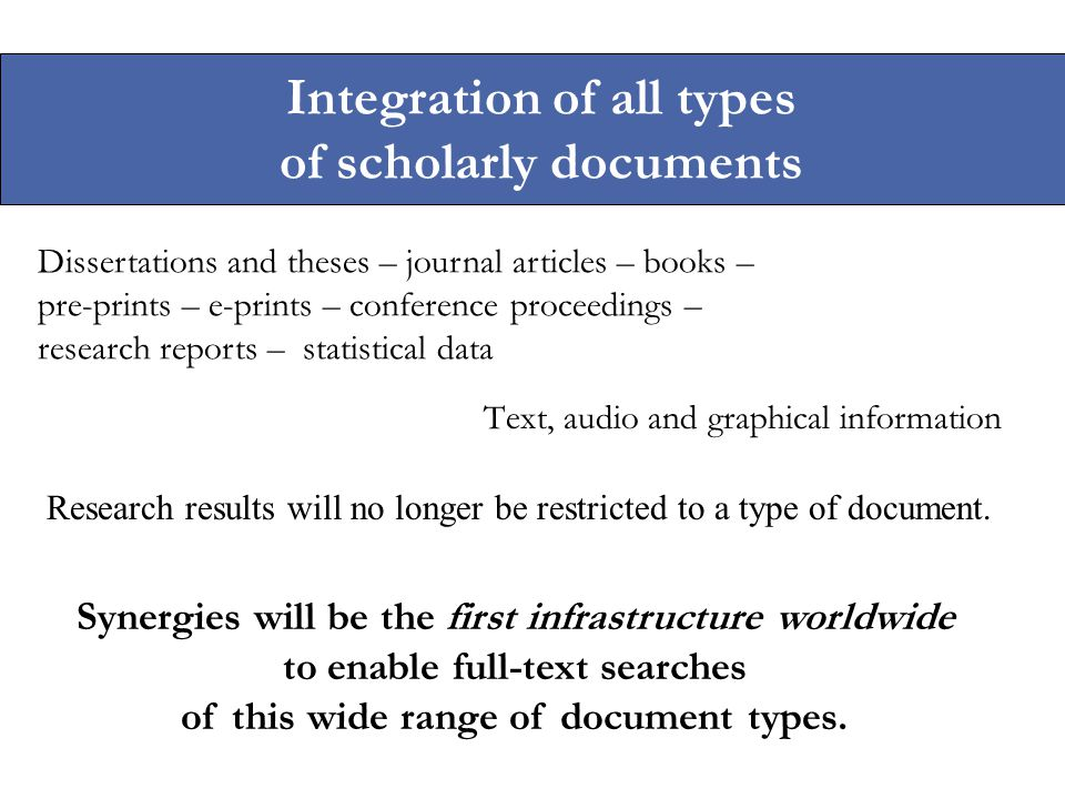 Integration of all types of scholarly documents Text, audio and graphical information Synergies will be the first infrastructure worldwide to enable f